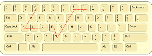Keyboard Pattern2-Simple Tips To Create A Secure Password