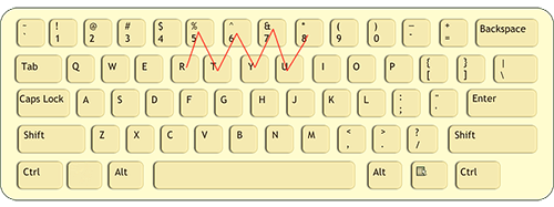 Keyboard Pattern3-Simple Tips To Create A Secure Password