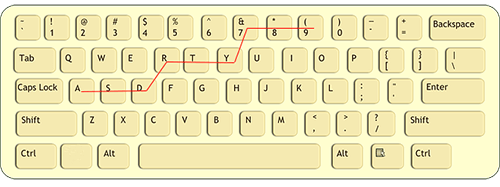 Keyboard Pattern4-Simple Tips To Create A Secure Password
