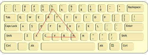 Keyboard Pattern5-Simple Tips To Create A Secure Password
